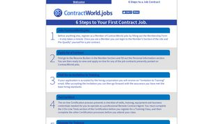 ContractWorld.jobs: Work at Home Independent ... - ContractWorld Blog