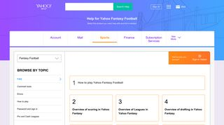 Fantasy Football Login - Yahoo Specialist Help - Yahoo Help Community
