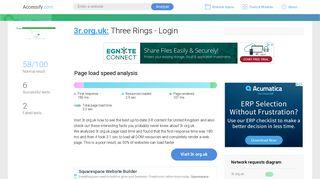 Access 3r.org.uk. Three Rings - Login