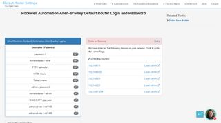 Rockwell Automation Allen-Bradley Default Router Login and Password