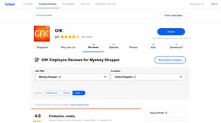 Working as a Mystery Shopper at GfK: Employee Reviews   Indeed ...