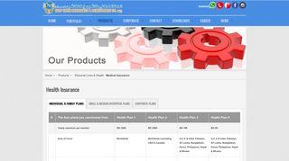 Medical Insurance - Gulf Union Insurance & Reinsurance