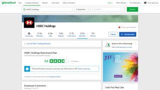 HSBC Holdings Employee Benefit: Retirement Plan | Glassdoor