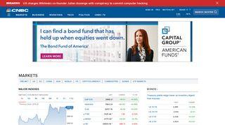 Markets: Indexes, Bonds, Forex, Key Commodities, ETFs - CNBC.com