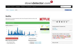 Netflix down or not working properly? Current problems, status and ...