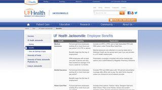 Employee Benefits » UF Health Jacksonville » Job Opportunities | UF ...
