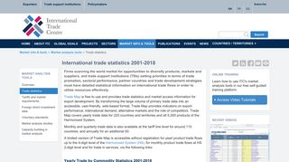 International trade statistics 2001-2018 - International Trade Centre