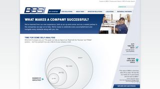 Business Solutions | BBSI