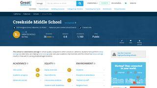 Creekside Middle School - Patterson, California - CA | GreatSchools