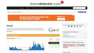 Gmail down? Current status and problems | Downdetector