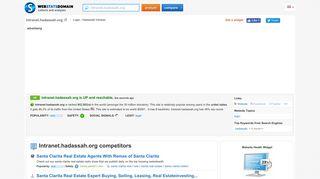 Intranet hadassah: Login - Hadassah Intranet - Webstatsdomain