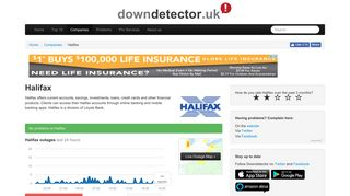 Halifax down? Current problems and issues | Downdetector