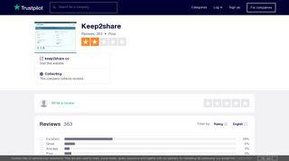Keep2share Reviews | Read Customer Service Reviews of ... - Trustpilot