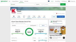 Kmart Team Member Salaries | Glassdoor.com.au