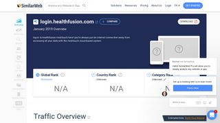 Login.healthfusion.com Analytics - Market Share Stats & Traffic Ranking