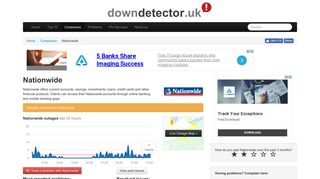 Nationwide down? Current problems and issues | Downdetector