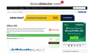 Office 365 down? Current problems and outages | Downdetector