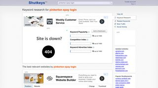 Pinkerton epay login - keyword research - Shutkeys