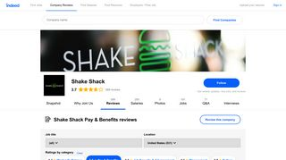 Working at Shake Shack: 122 Reviews about Pay & Benefits   Indeed ...