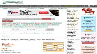 Sharekhan Mobile App - Sharekhan   Desktop - TradeTiger   Review ...