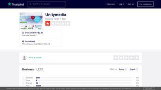 Unitymedia Reviews | Read Customer Service Reviews of www ...