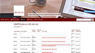 UNOPS jobs (Page 1) - UN Job List