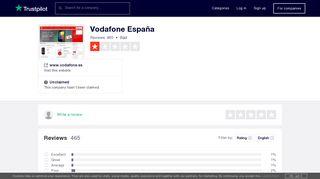 Vodafone España Reviews   Read Customer Service Reviews of www ...