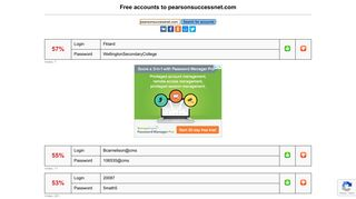 pearsonsuccessnet.com - free accounts, logins and passwords