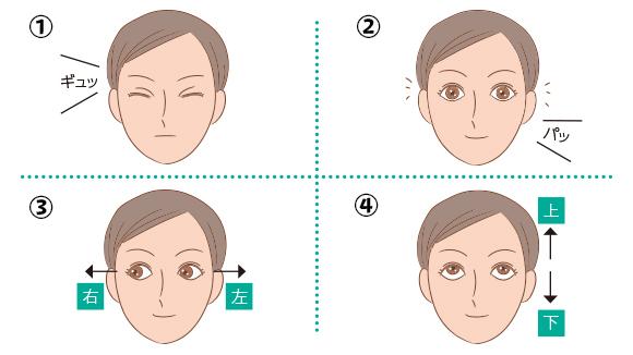 回復 マッサージ 視力