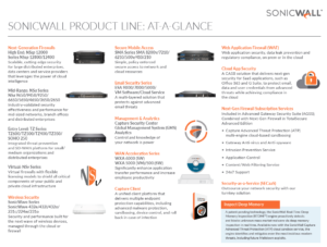 sonic wall firewall services