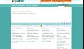 Annual Returns to CIC | IDBI Bank