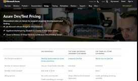 Azure DevTest pricing | Microsoft Azure