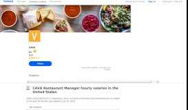 CAVA Restaurant Manager Salaries in the United States ...