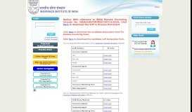 III Examination Portal