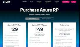 Purchase Axure RP - Axure