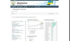 Rwanda Census - Rwanda Data Portal