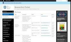 The Researcher Development Team - Researcher Portal - Research ...