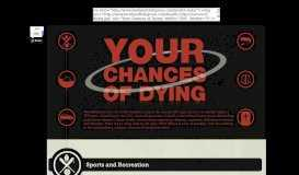 Your Chances of Dying & Other Health Risks - Best Health Degrees