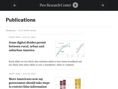 Publications   Pew Research Center