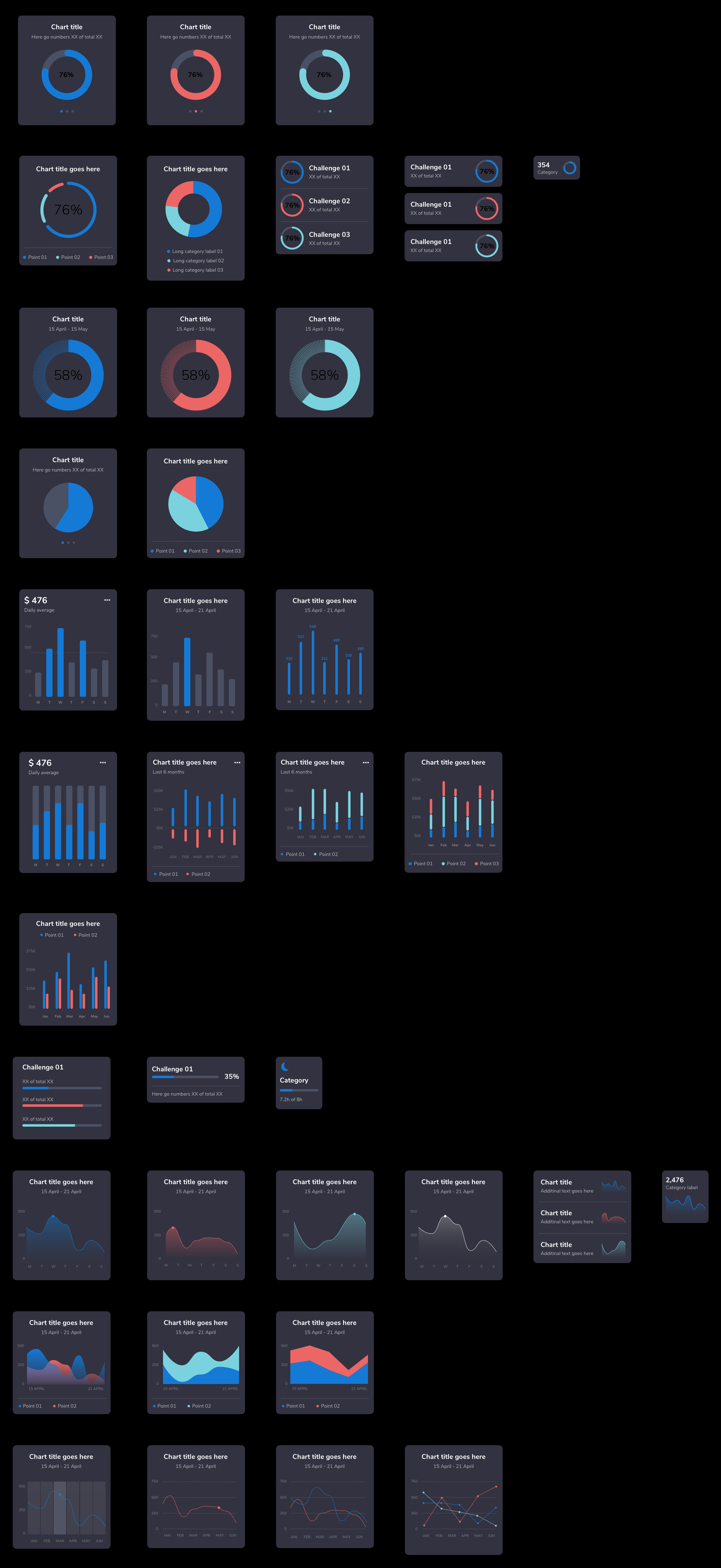 Charts Free UI Kit - 60+ modern charts, carefully crafted and designed in light and dark mode. Perfect tool to help you create beautiful dashboards. It is well-organized and has an easy setup. Compatible with Sketch, Figma and Adobe XD.