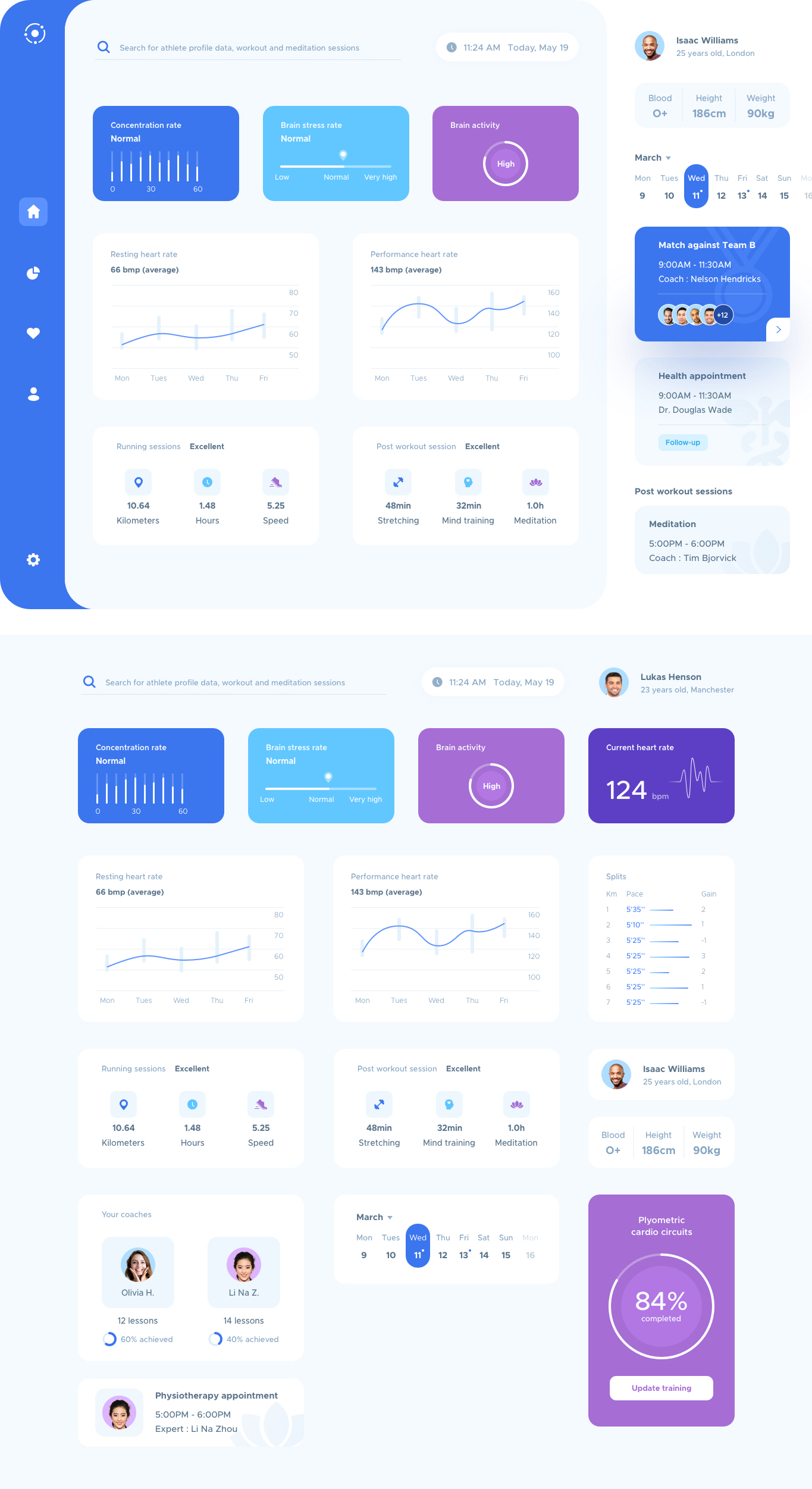 Clinic UI Elements for Sketch - Minimal and clean UI elements of the Clinic dashboard.