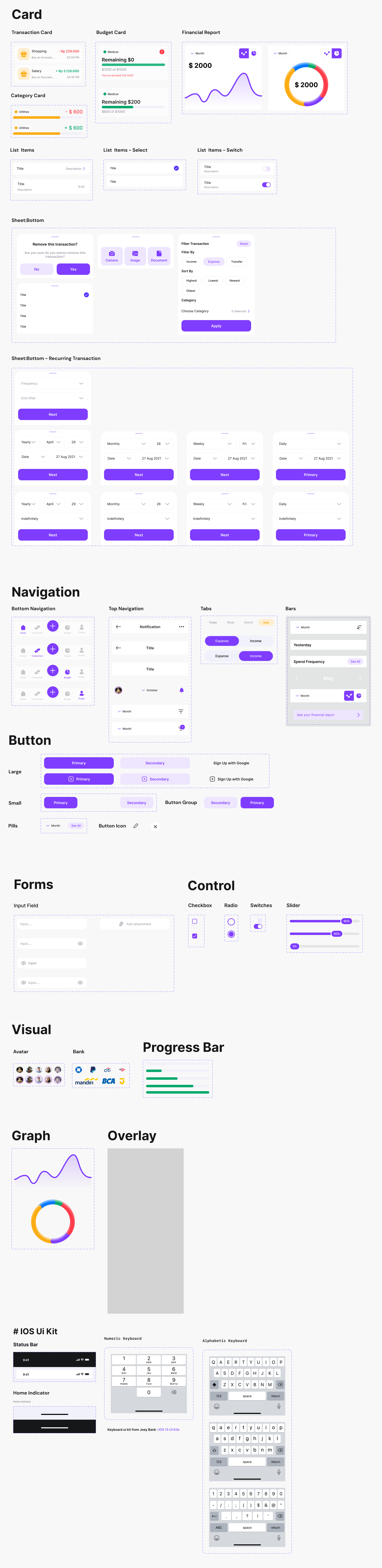 Montra Expense Tracker Free UI Kit for Figma - Clean and clear UI Kit with necessary stuff to create design projects. It's the simplest way to work with buttons, charts, inputs, and popups with saving huge amount of time.
