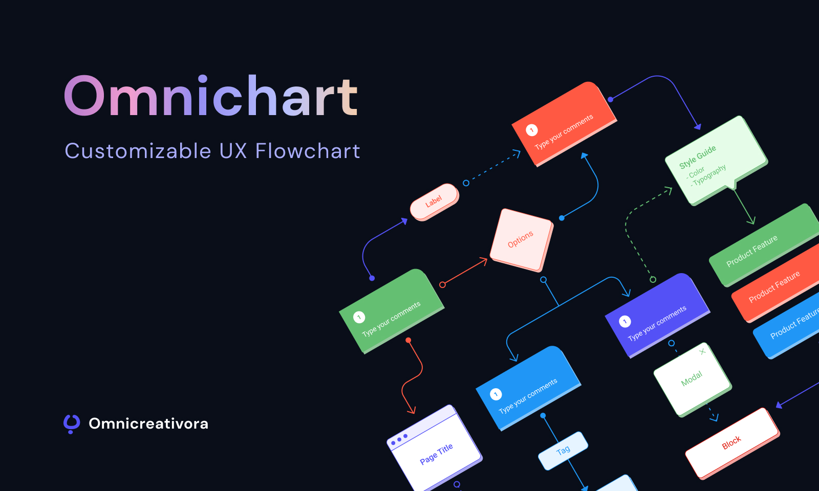 Omnichart - Free UX Flow Chart - We make a customizabe UX Flow Chart. Every part separated as component, you can edit, change,  or use for your purposes. Feel free to use!