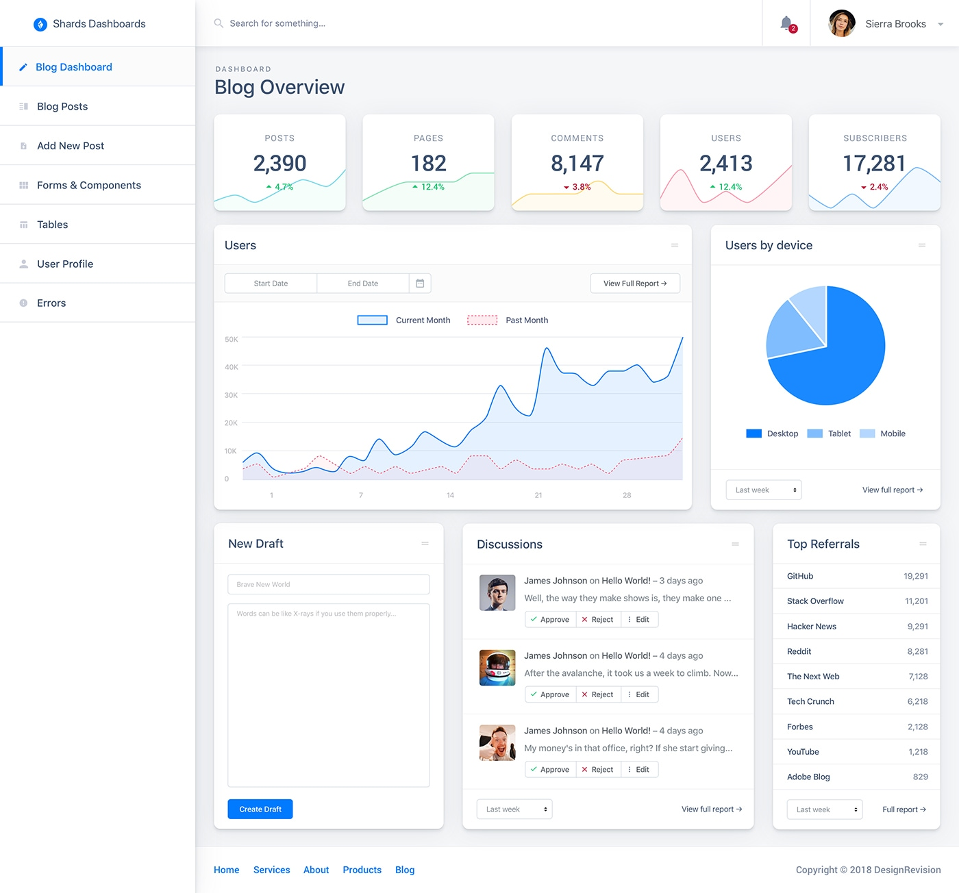 Shards Dashboard Lite - A high-quality & free Bootstrap admin dashboard template pack that comes with lots of templates and components.