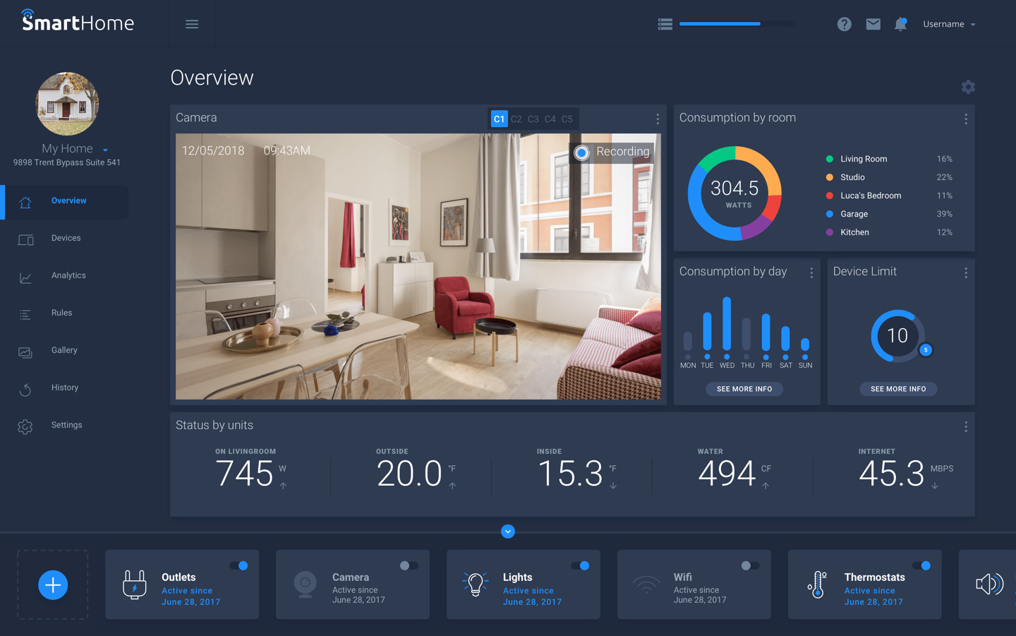 Smart Home UI Kit - A digital UI Kit for the physical world by InVision