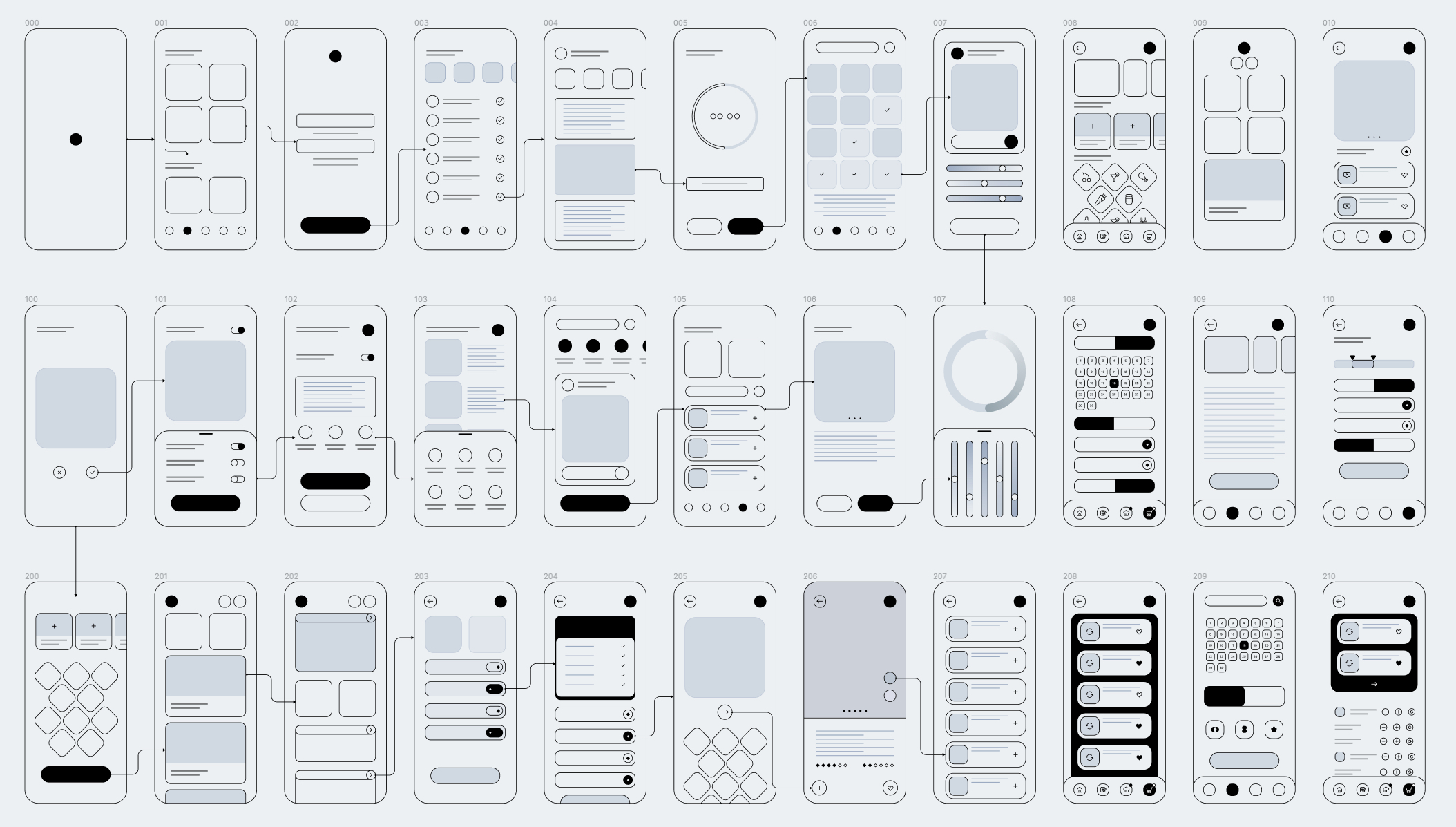 Wireframes Free Mobile UI Kit - Clean and clear Wireframes layout for your next project.