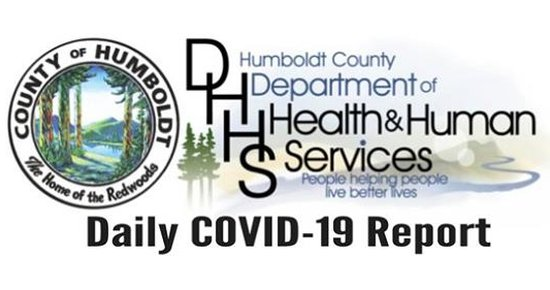 Humboldt Confirms First Positive COVID-19 Case in a Week, Bringing County Total to 51