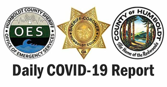 COVID-19 Statistics | Sept. 28, 2020