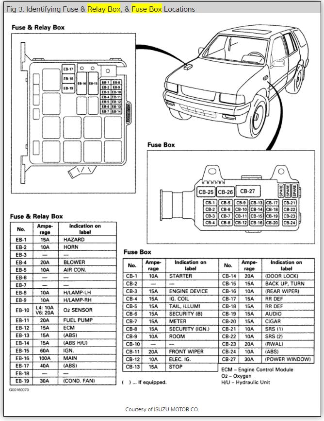 diagram rl_1502] 1999 isuzu rodeo fuse box diagram hd quality  beastmodewiring doctorbnb online wiring library